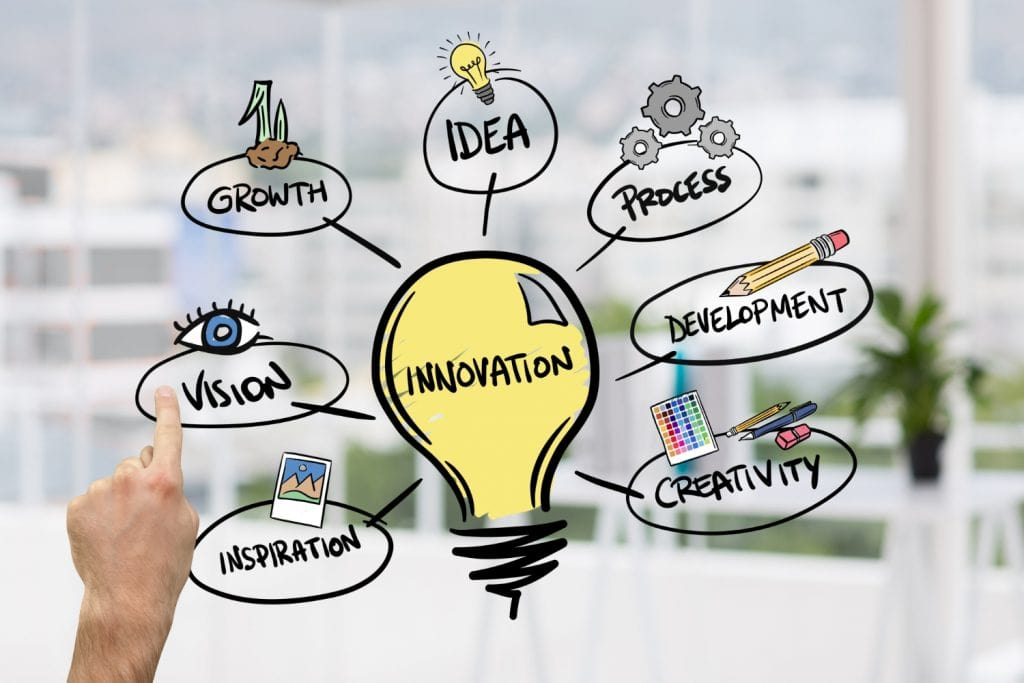 Innovate! We welcome you to a new stage of Beyond Technology, we are very eager to help you digitally transform your company.